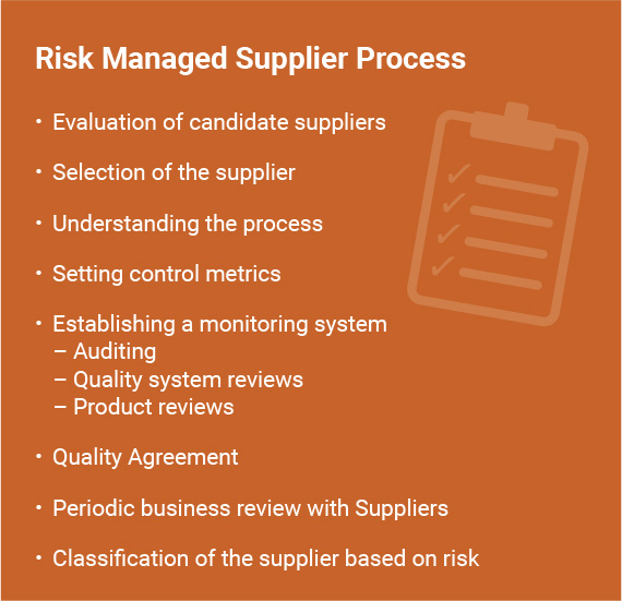 Implementing Risk Managed Supplier Quality - Risk Managed Supplier Process