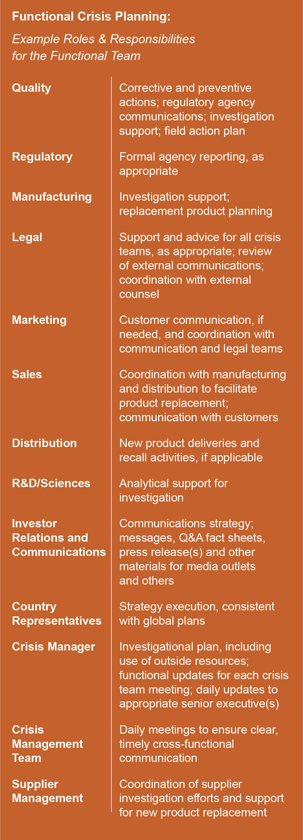 RCA Crisis Playbook_Product Failures White Paper