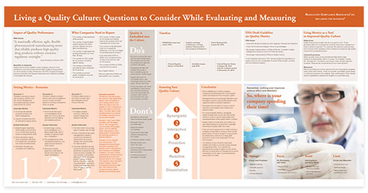Living a Quality Culture: Questions to Consider While Evaluating and Measuring Poster