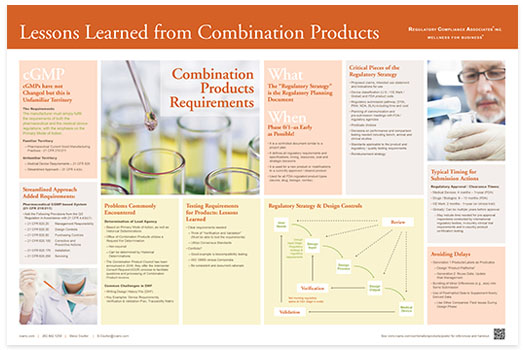 Lessons Learned from Combination Products Poster