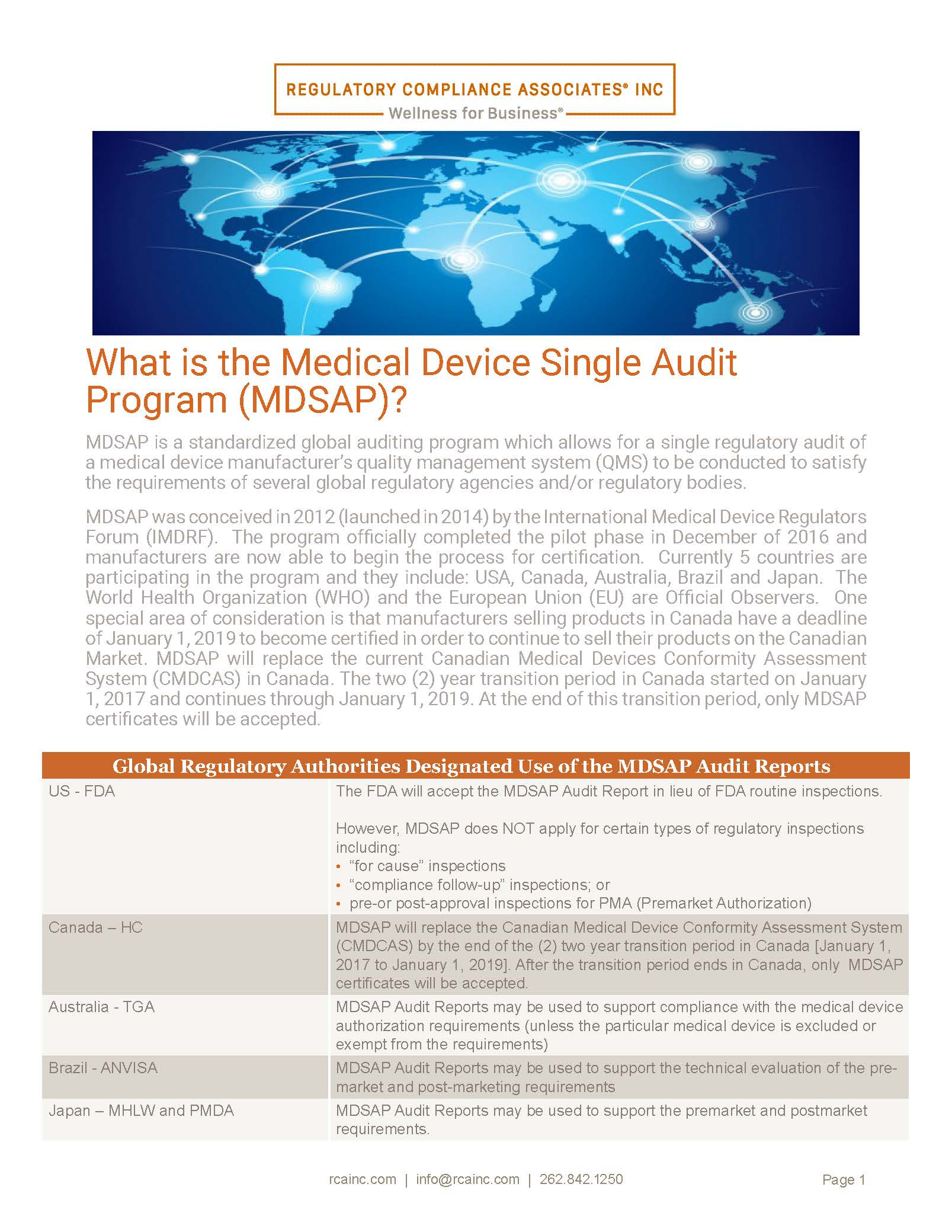 What is the Medical Device Single Audit Program (MDSAP)?
